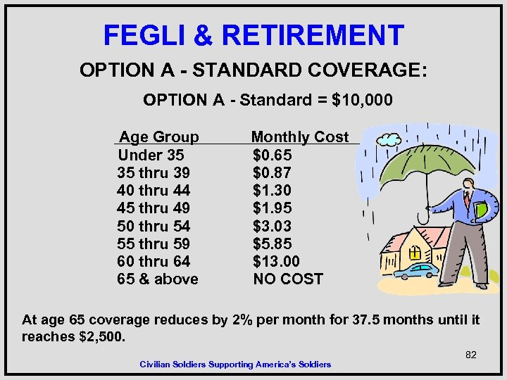 FEGLI & RETIREMENT OPTION A - STANDARD COVERAGE: OPTION A - Standard = $10,