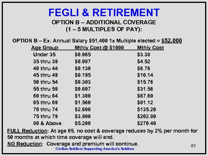 FEGLI & RETIREMENT OPTION B – ADDITIONAL COVERAGE (1 – 5 MULTIPLES OF PAY):