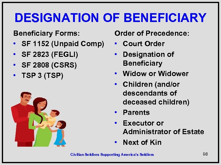 DESIGNATION OF BENEFICIARY Beneficiary Forms: • SF 1152 (Unpaid Comp) • SF 2823 (FEGLI)