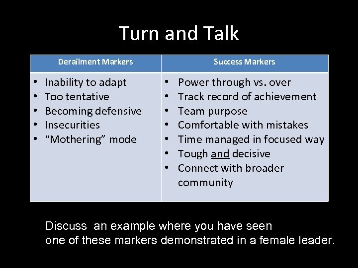Turn and Talk Derailment Markers • • • Inability to adapt Too tentative Becoming