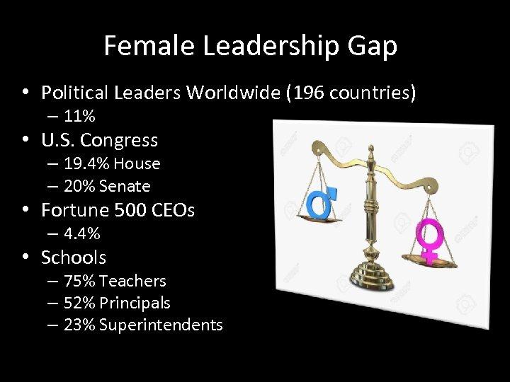 Female Leadership Gap • Political Leaders Worldwide (196 countries) – 11% • U. S.
