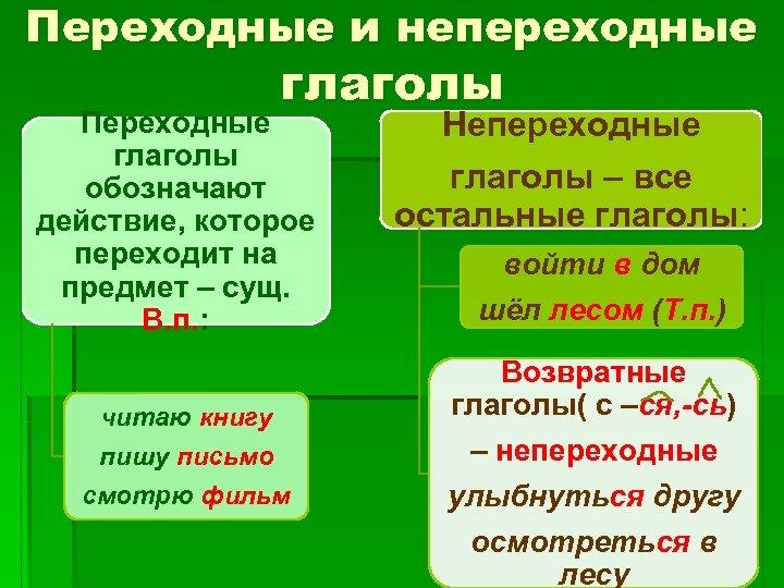 Переходные и непереходные глаголы Переходные глаголы обозначают действие, которое переходит на предмет – сущ.
