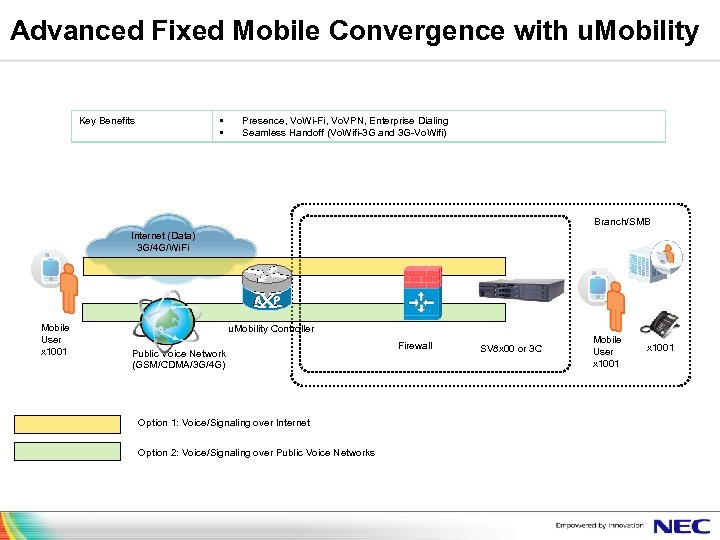 Advanced Fixed Mobile Convergence with u. Mobility • • Key Benefits Presence, Vo. Wi-Fi,