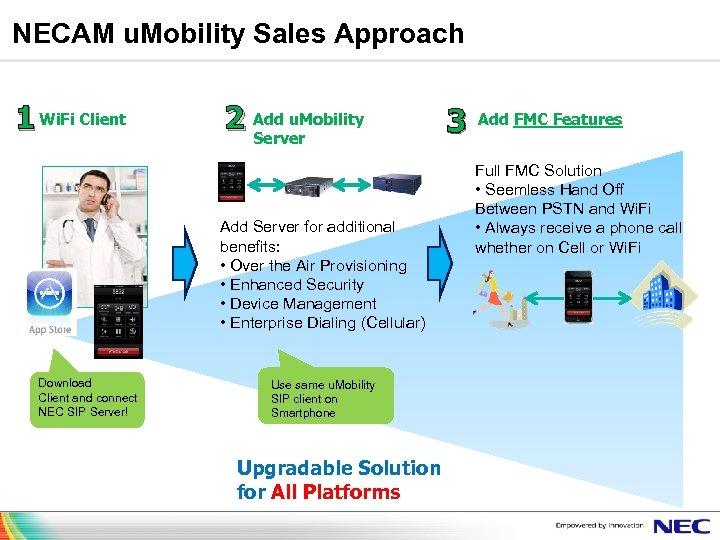 NECAM u. Mobility Sales Approach 1 Wi. Fi Client 2 Add u. Mobility Server