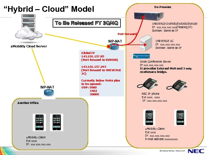 """Hybrid – Cloud"" Model On Premise To Be Released FY 3 Q/4 Q Port"