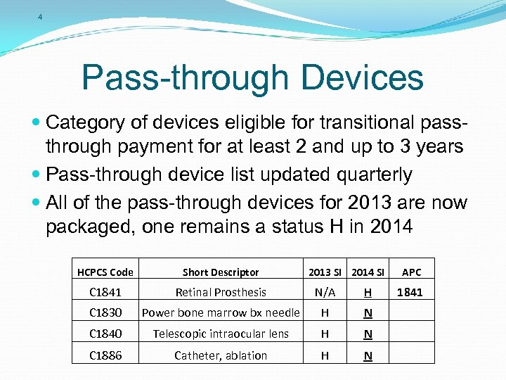 4 Pass-through Devices Category of devices eligible for transitional passthrough payment for at least