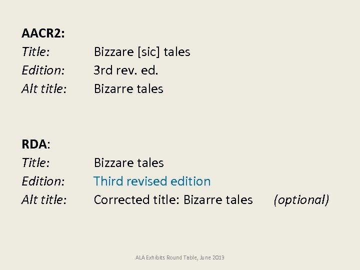 AACR 2: Title: Edition: Alt title: Bizzare [sic] tales 3 rd rev. ed. Bizarre