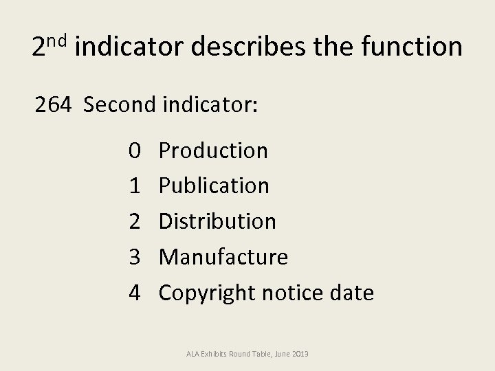 2 nd indicator describes the function 264 Second indicator: 0 Production 1 Publication 2