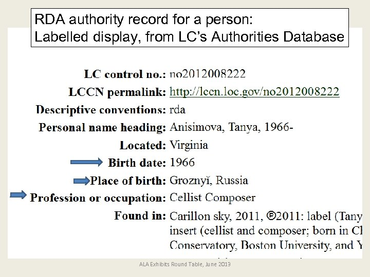 RDA authority record for a person: Labelled display, from LC's Authorities Database ALA Exhibits