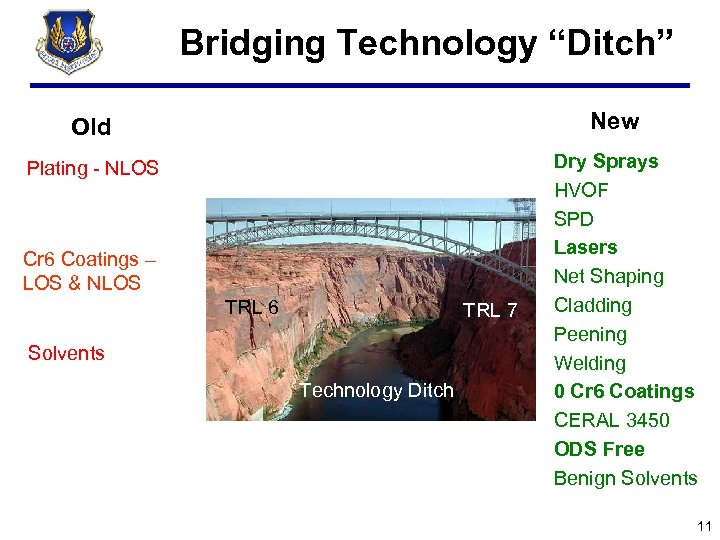 "Bridging Technology ""Ditch"" New Old Plating - NLOS Cr 6 Coatings – LOS &"