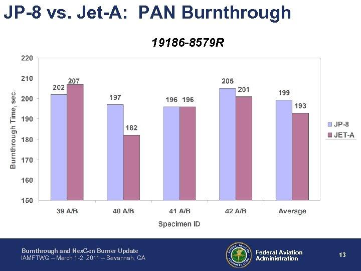JP-8 vs. Jet-A: PAN Burnthrough 19186 -8579 R Burnthrough and Nex. Gen Burner Update