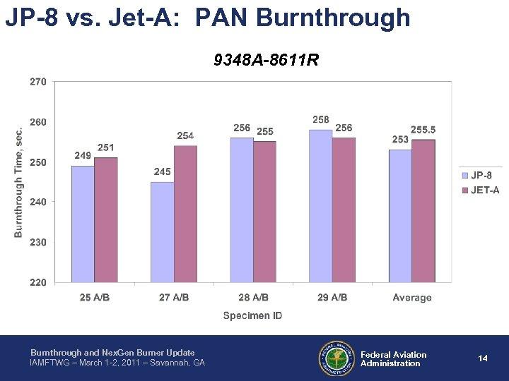 JP-8 vs. Jet-A: PAN Burnthrough 9348 A-8611 R Burnthrough and Nex. Gen Burner Update