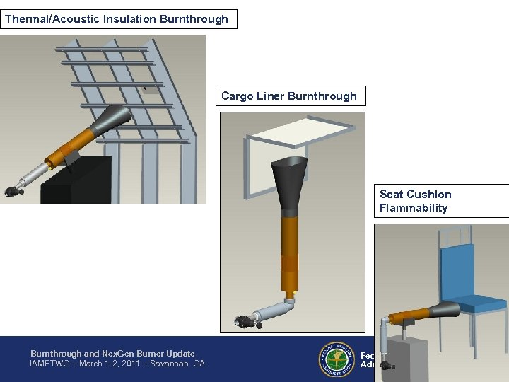 Thermal/Acoustic Insulation Burnthrough Cargo Liner Burnthrough Seat Cushion Flammability Burnthrough and Nex. Gen Burner