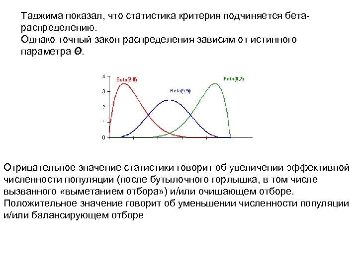 Таджима показал, что статистика критерия подчиняется бетараспределению. Однако точный закон распределения зависим от истинного