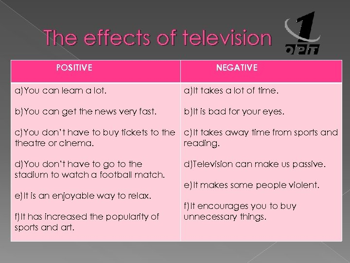 an analysis of the harmful effects of television The effects of television on children: what the  and perceived negative consequences of television  unsure of tv's effects, the analysis of the context of scho.