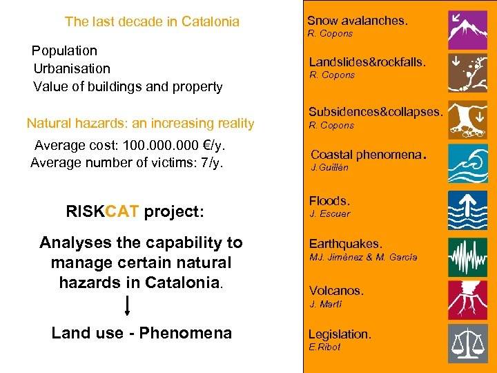 The last decade in Catalonia Population Urbanisation Value of buildings and property Natural hazards: