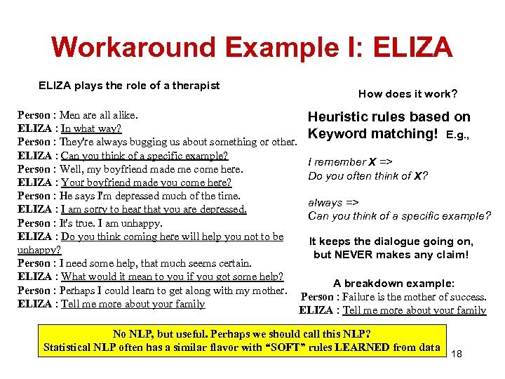 Workaround Example I: ELIZA plays the role of a therapist How does it work?