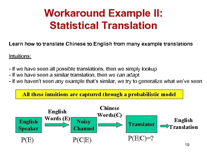 Workaround Example II: Statistical Translation Learn how to translate Chinese to English from many