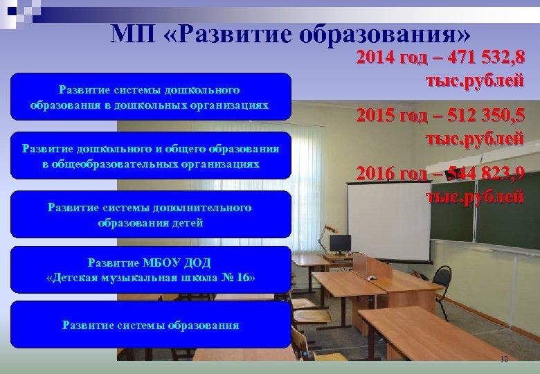 МП «Развитие образования» Развитие системы дошкольного образования в дошкольных организациях Развитие дошкольного и общего