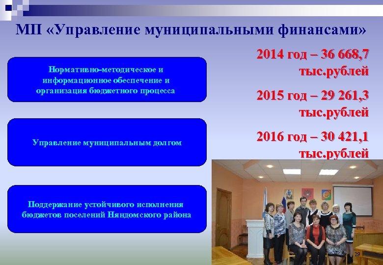 МП «Управление муниципальными финансами» Нормативно-методическое и информационное обеспечение и организация бюджетного процесса Управление муниципальным