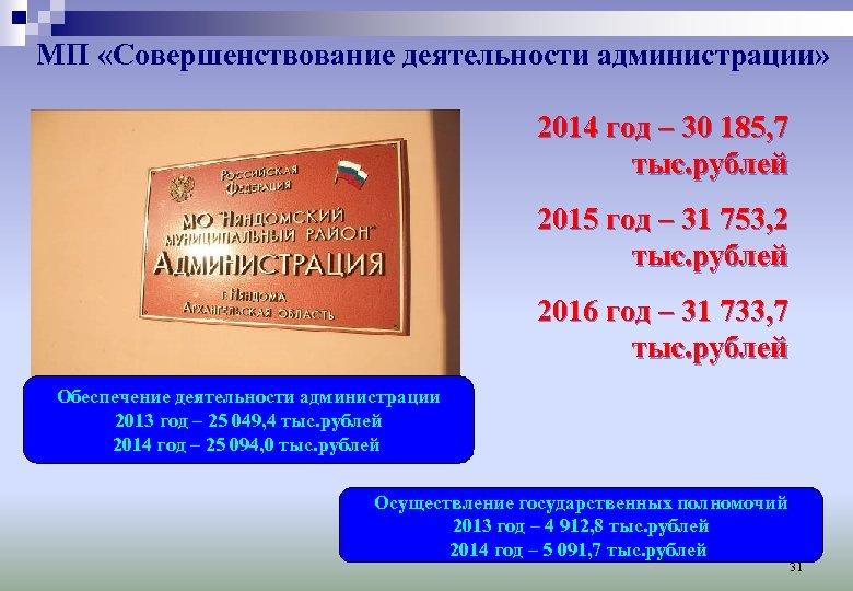 МП «Совершенствование деятельности администрации» 2014 год – 30 185, 7 тыс. рублей 2015 год
