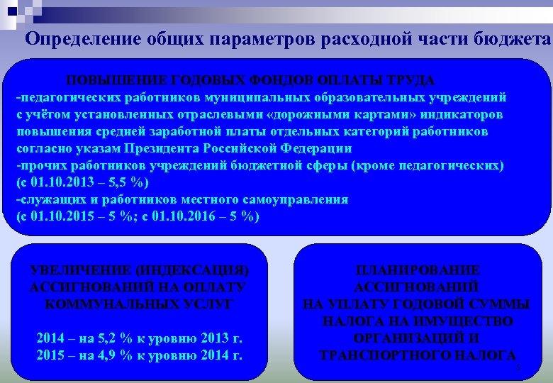 Определение общих параметров расходной части бюджета ПОВЫШЕНИЕ ГОДОВЫХ ФОНДОВ ОПЛАТЫ ТРУДА -педагогических работников муниципальных