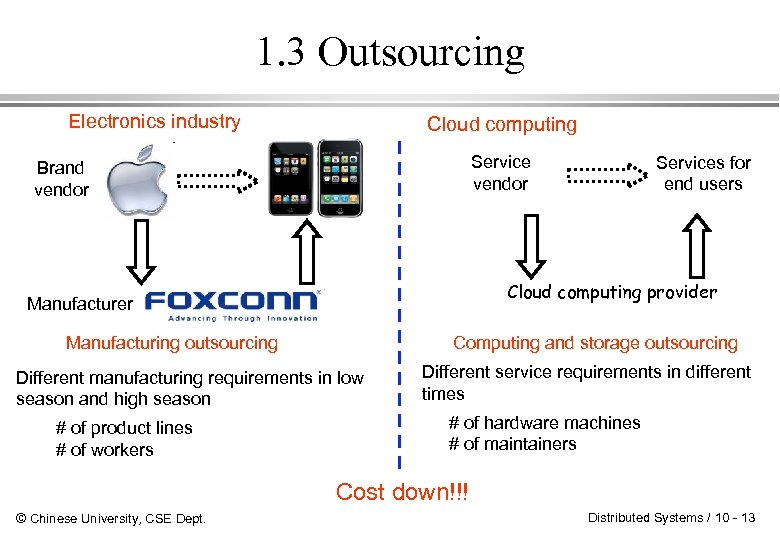 1. 3 Outsourcing Electronics industry Cloud computing Service vendor Brand vendor Cloud computing provider