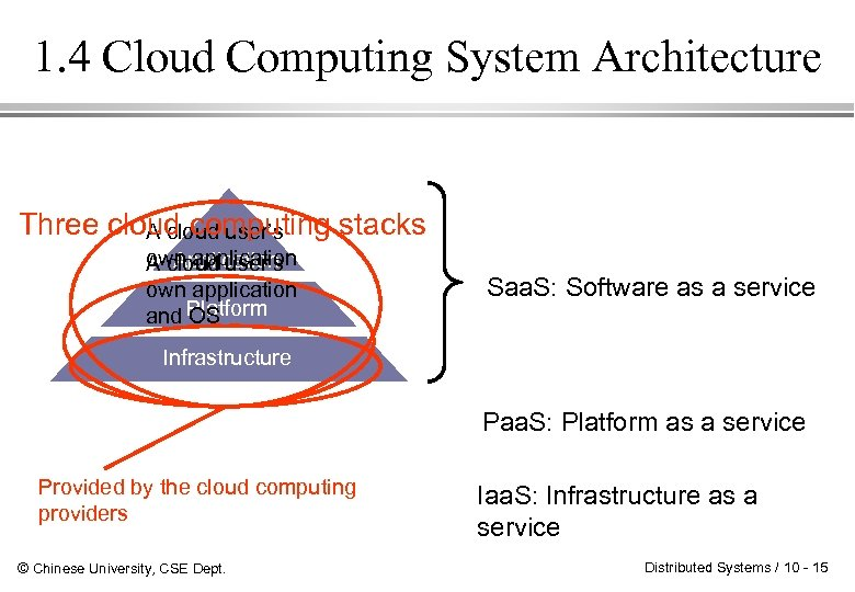 1. 4 Cloud Computing System Architecture Three cloud computing stacks A cloud user's own