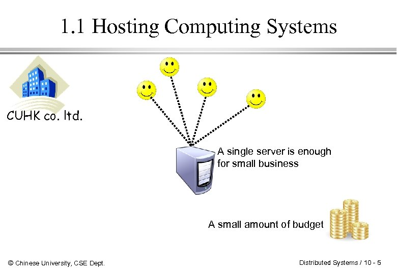 1. 1 Hosting Computing Systems CUHK co. ltd. A single server is enough for