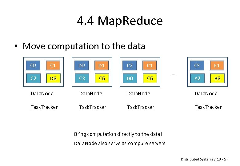 4. 4 Map. Reduce • Move computation to the data C 0 C 2