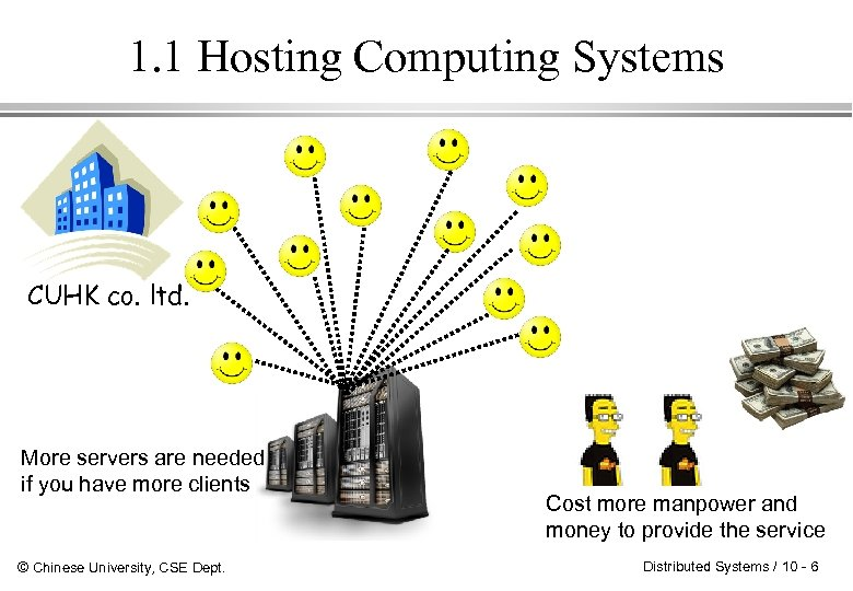 1. 1 Hosting Computing Systems CUHK co. ltd. More servers are needed if you