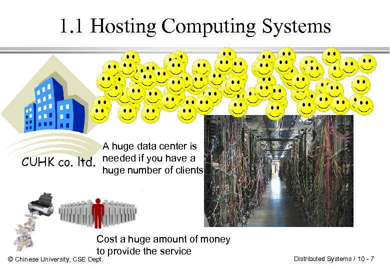 1. 1 Hosting Computing Systems CUHK co. ltd. A huge data center is needed