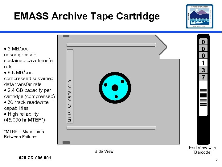 EMASS Archive Tape Cartridge M 135152105781018 · 3 MB/sec uncompressed sustained data transfer rate