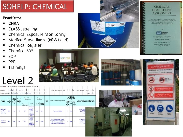 SOHELP: CHEMICAL Practices: § CHRA § CLASS Labelling § Chemical Exposure Monitoring § Medical