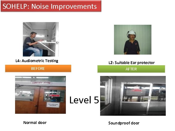 SOHELP: Noise Improvements L 4: Audiometric Testing L 2: Suitable Ear protector AFTER BEFORE