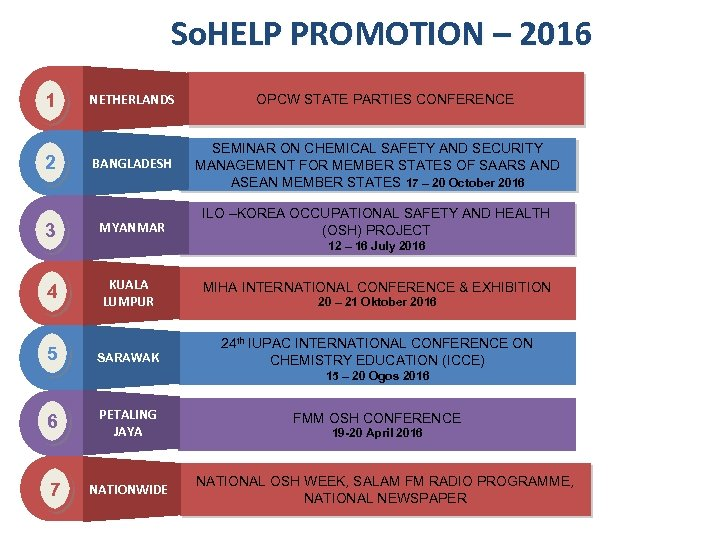 So. HELP PROMOTION – 2016 1 NETHERLANDS 2 BANGLADESH SEMINAR ON CHEMICAL SAFETY AND