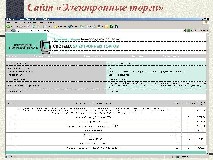Сайт «Электронные торги»