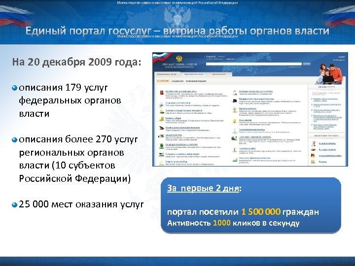 Министерство связи и массовых коммуникаций Российской Федерации Единый портал госуслуг – витрина работы органов