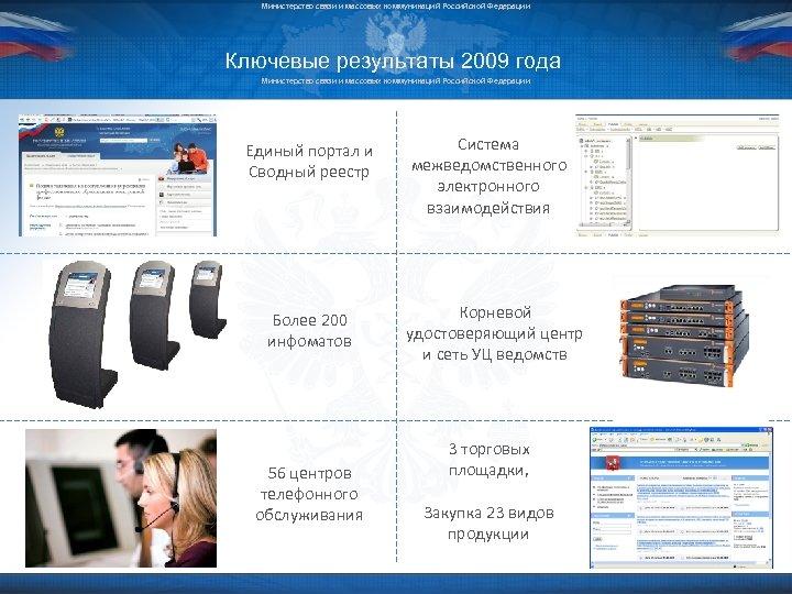 Министерство связи и массовых коммуникаций Российской Федерации Ключевые результаты 2009 года Министерство связи и