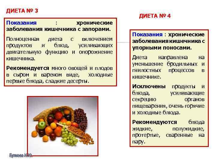 Название Диеты 3. Диета 3 стол: что можно, чего нельзя (таблица), меню на неделю