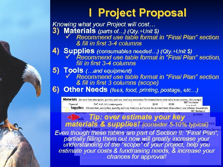 I Project Proposal Knowing what your Project will cost… 3) Materials (parts of…) (Qty.
