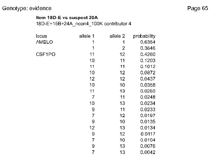 Genotype: evidence Page 65