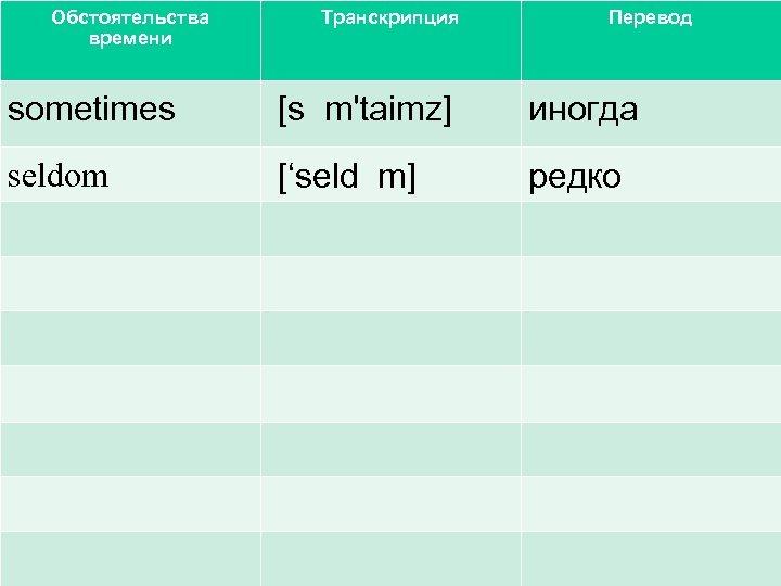 Обстоятельства времени Транскрипция Перевод sometimes [s m'taimz] иногда seldom ['seld m] редко