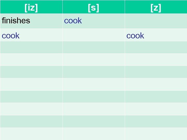 [iz] finishes cook [s] [z] cook