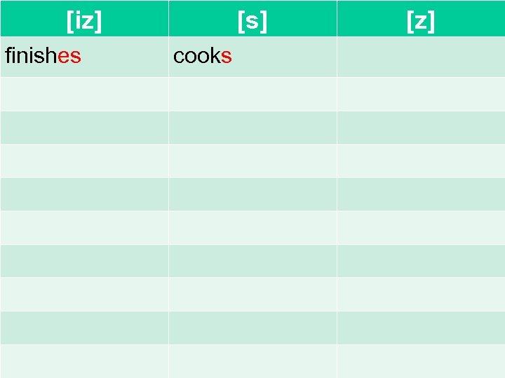 [iz] finishes [s] cooks [z]