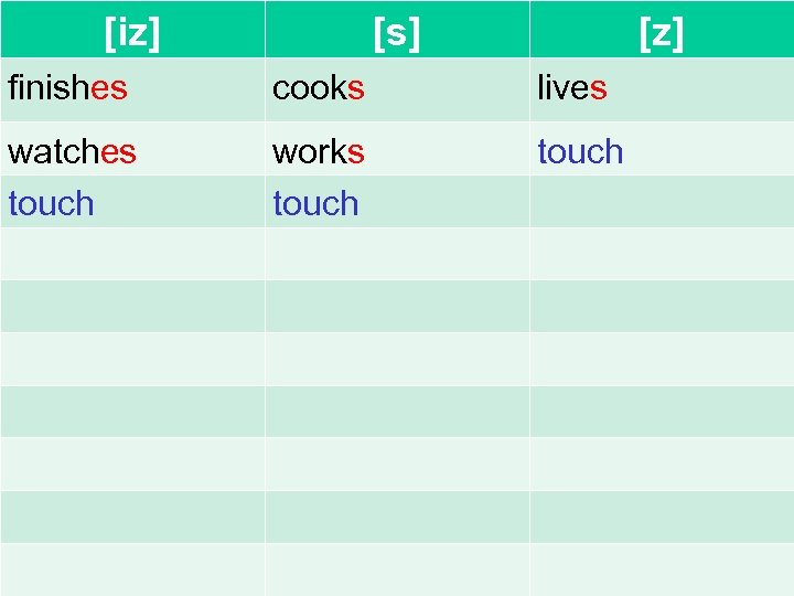 [iz] [s] [z] finishes cooks lives watches touch works touch