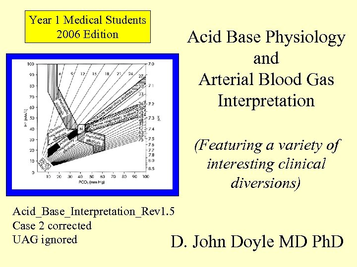 Year 1 Medical Students 2006 Edition Acid Base Physiology and Arterial Blood Gas Interpretation