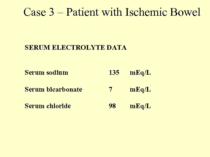 Case 3 – Patient with Ischemic Bowel SERUM ELECTROLYTE DATA Serum sodium 135 m.