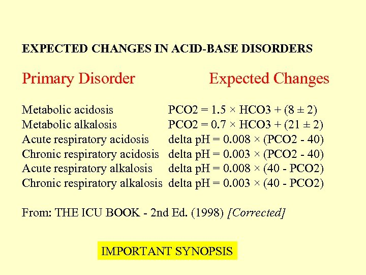EXPECTED CHANGES IN ACID-BASE DISORDERS Primary Disorder Expected Changes Metabolic acidosis PCO 2