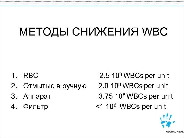 МЕТОДЫ СНИЖЕНИЯ WBC 1. 2. 3. 4. RBC Отмытые в ручную Аппарат Фильтр 2.